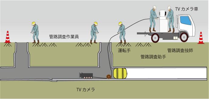 作業イメージ図
